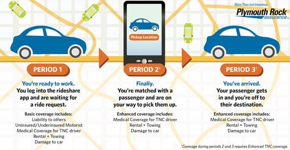 ride-share2